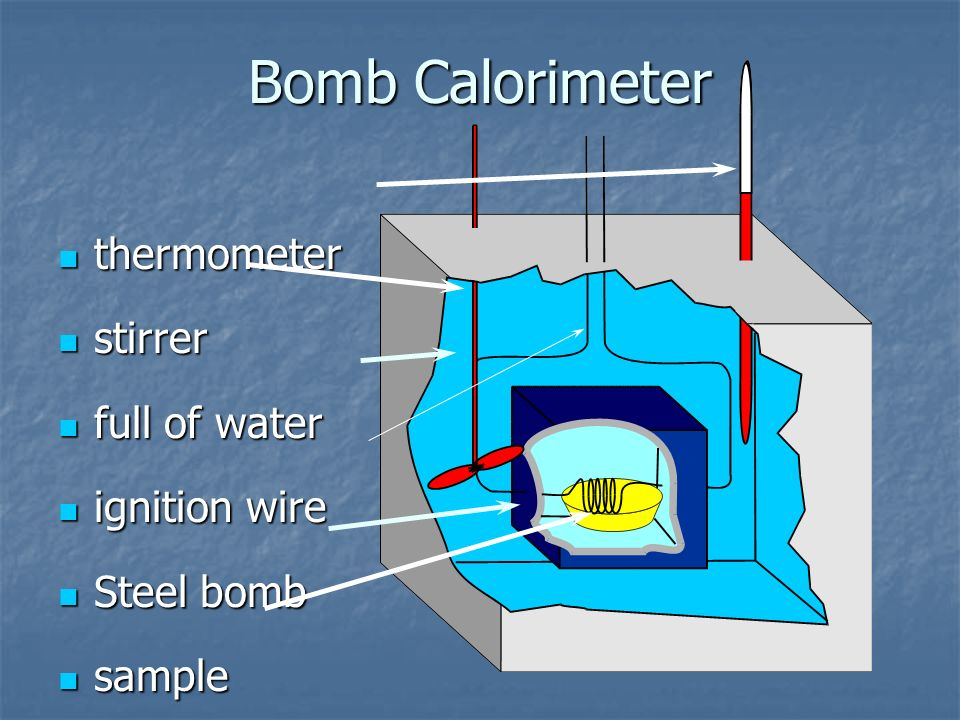 Bomb Calorimeter thermometer stirrer full of water ignition wire