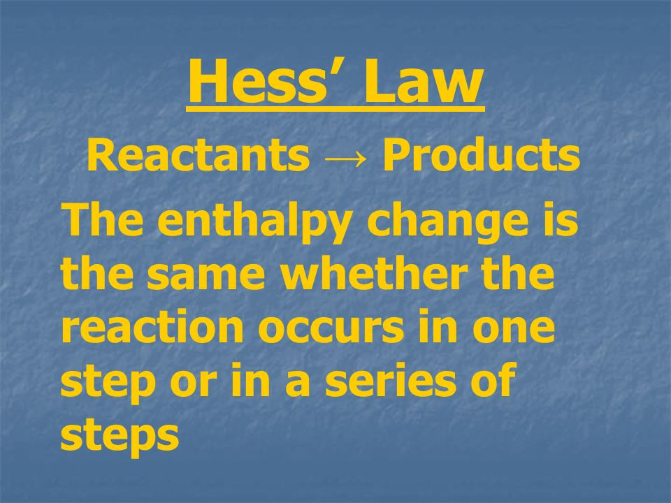 Hess' Law Reactants → Products