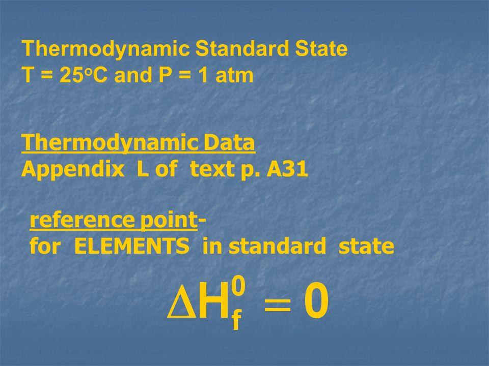 Thermodynamic Standard State