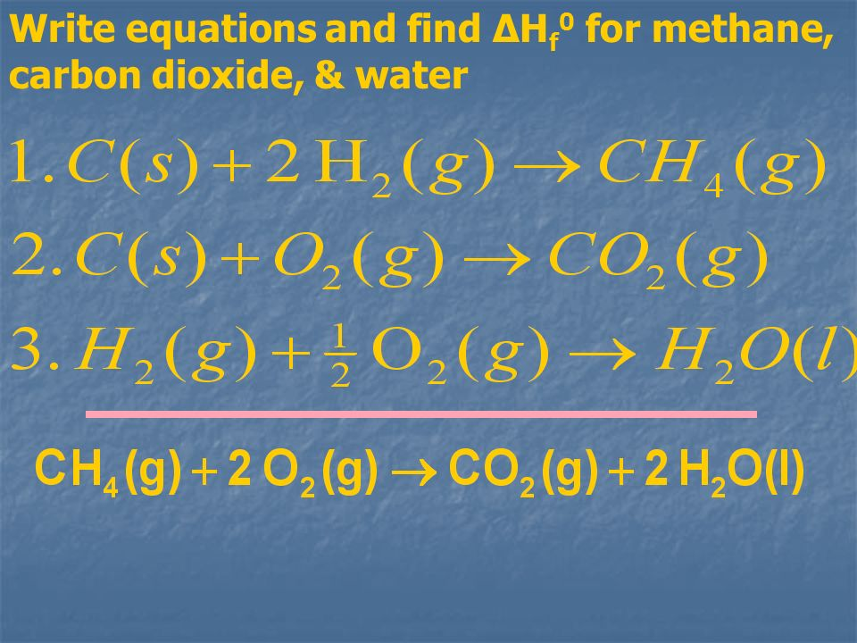 Write equations and find ΔHf0 for methane,