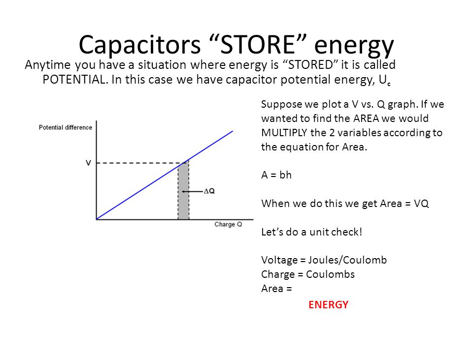Capacitors STORE energy