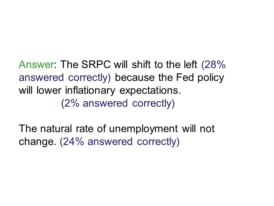 Answer: The SRPC will shift to the left (28% answered correctly) because the Fed policy will lower inflationary expectations.