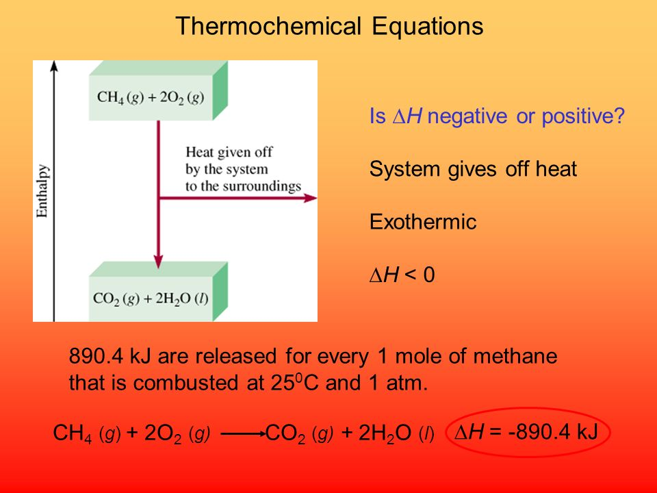 Thermochemical Equations