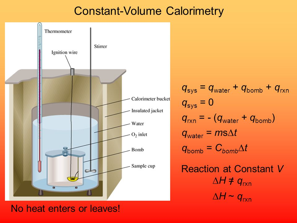 Constant-Volume Calorimetry