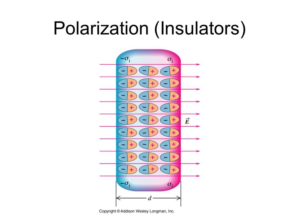Polarization (Insulators)