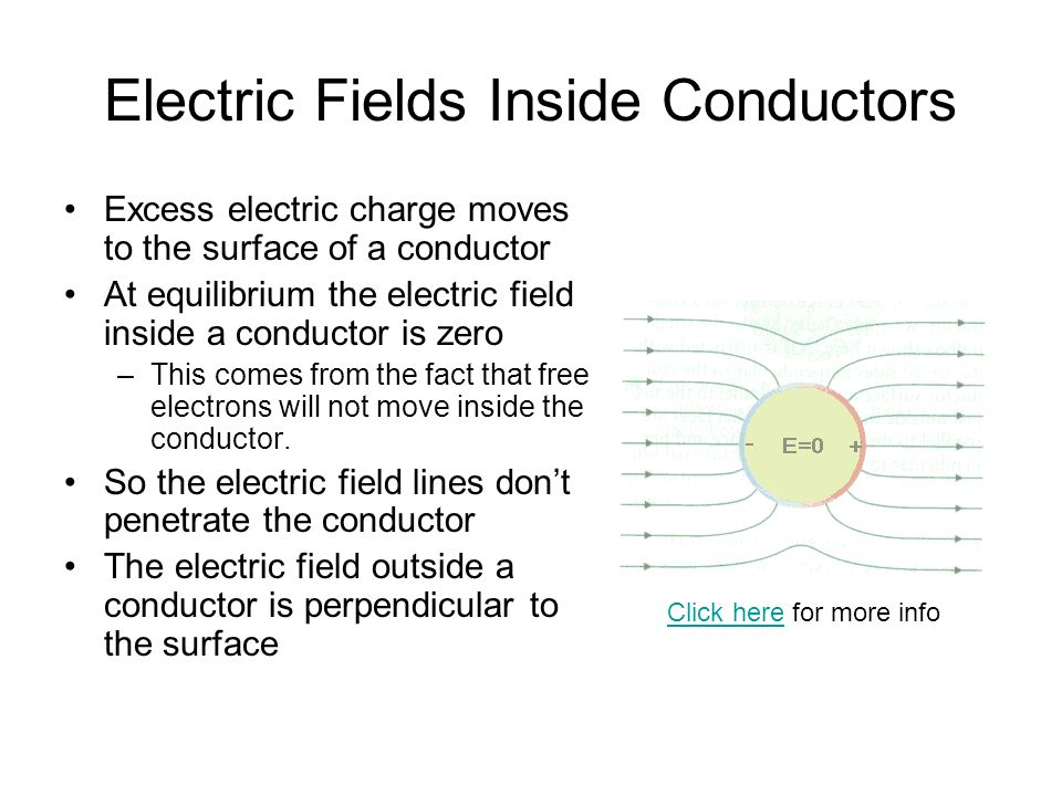 Electric Fields Inside Conductors