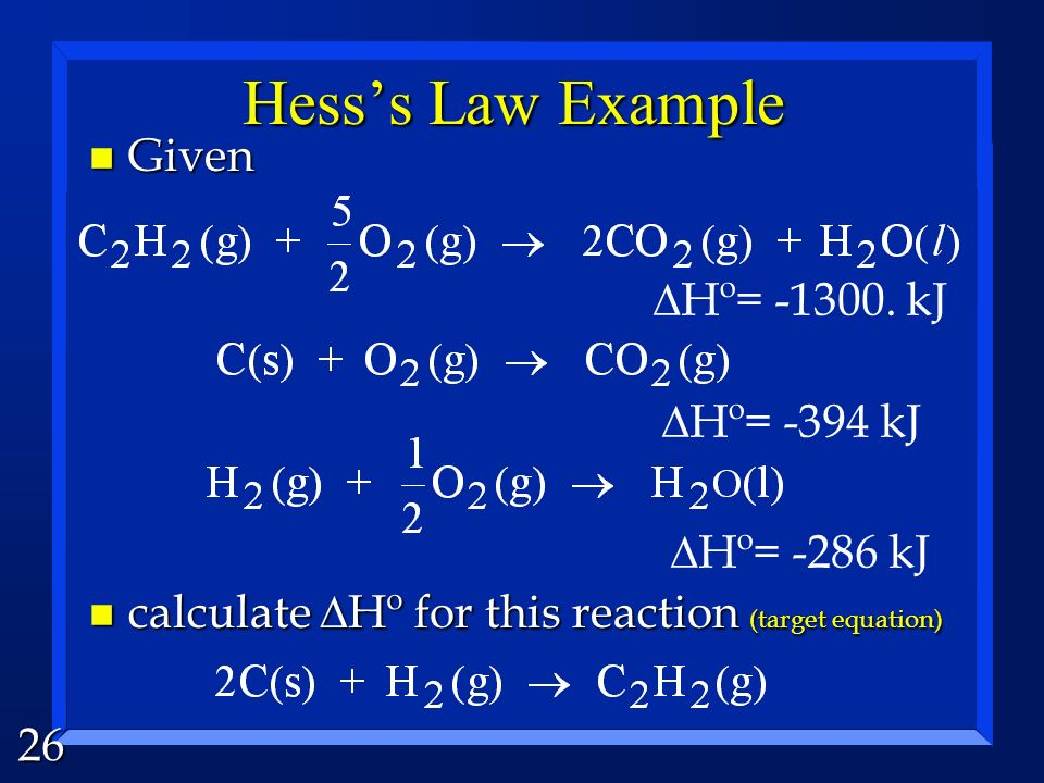Hess's Law Example Given DHº= kJ