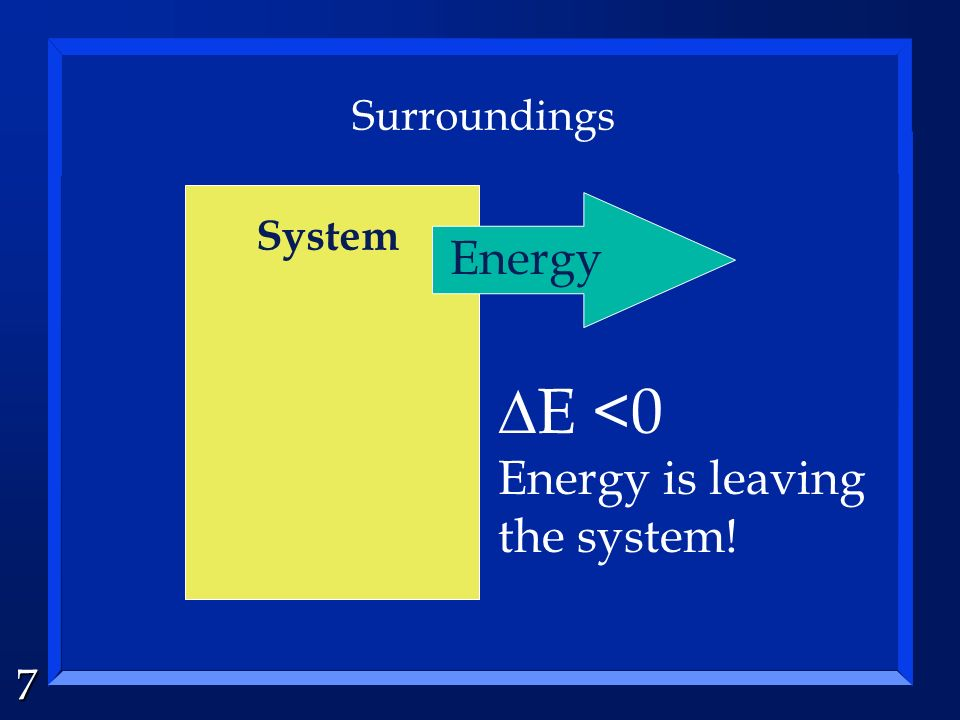 Surroundings System Energy DE <0 Energy is leaving the system!