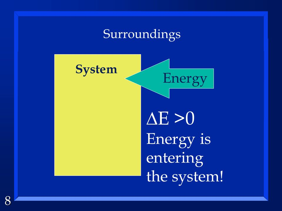Surroundings System Energy DE >0 Energy is entering the system!