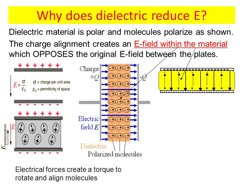 Why does dielectric reduce E