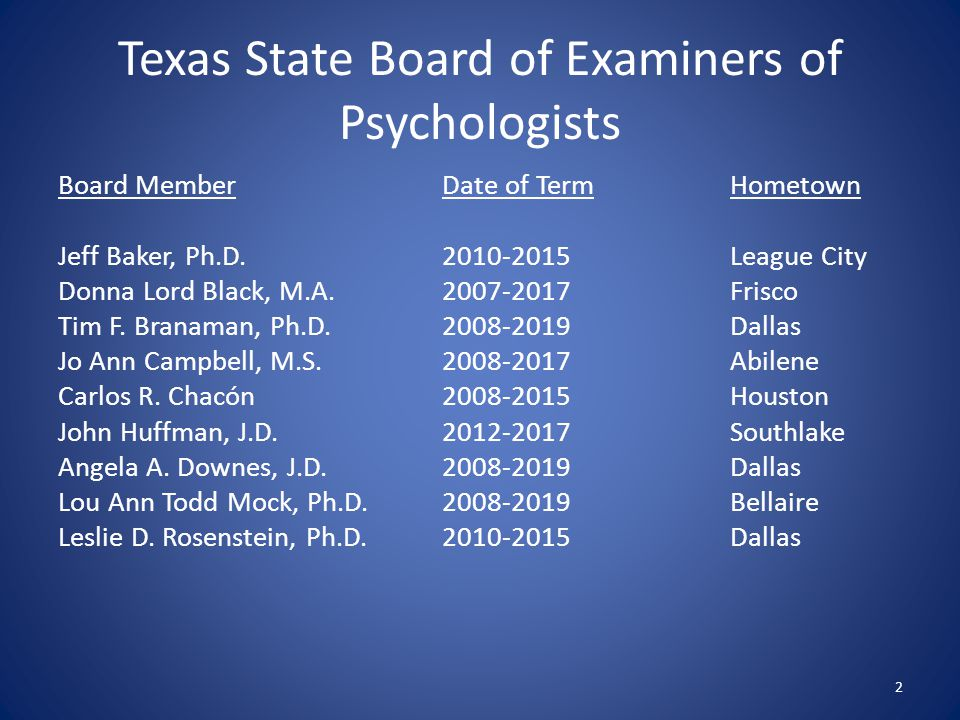 Texas State Board of Examiners of Psychologists