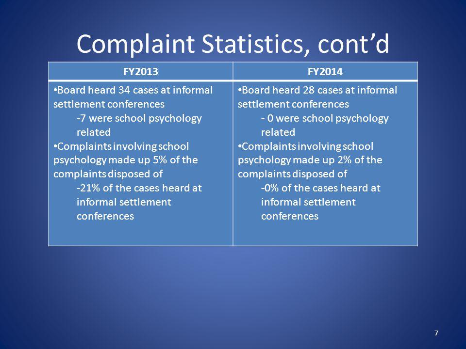 Complaint Statistics, cont'd