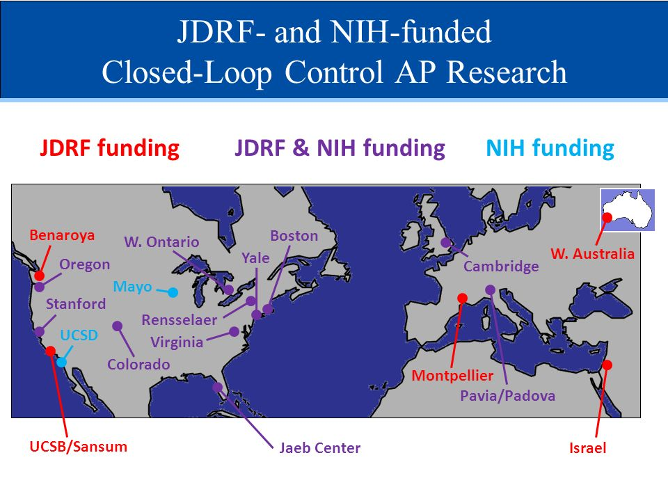 JDRF- and NIH-funded Closed-Loop Control AP Research