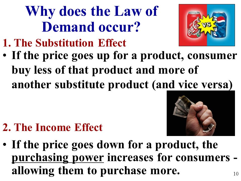 Why does the Law of Demand occur