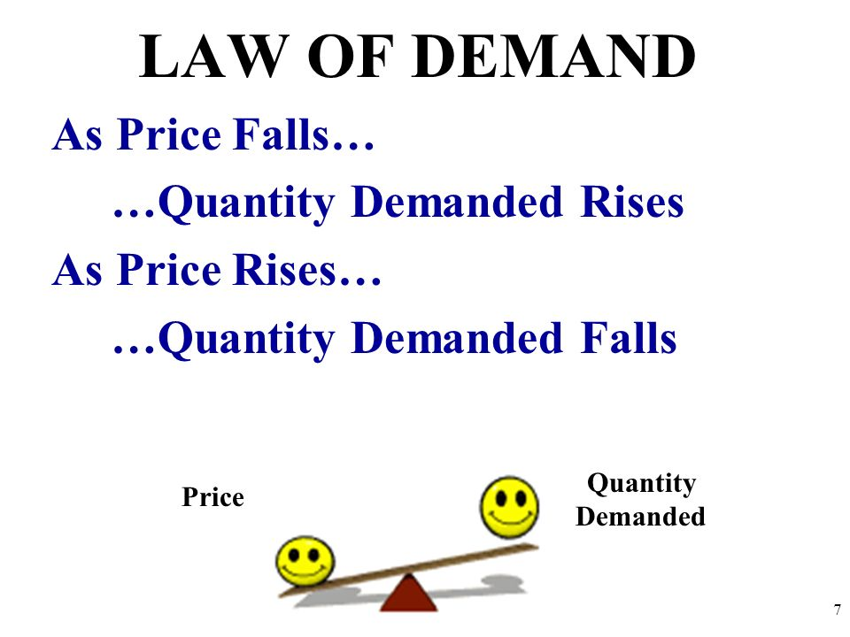 LAW OF DEMAND As Price Falls… …Quantity Demanded Rises As Price Rises…