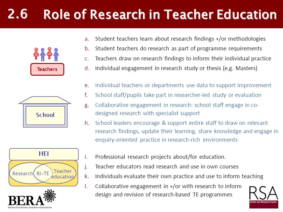 Role of Research in Teacher Education