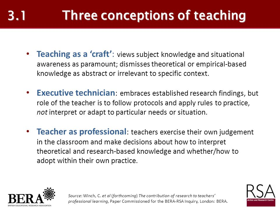 Three conceptions of teaching