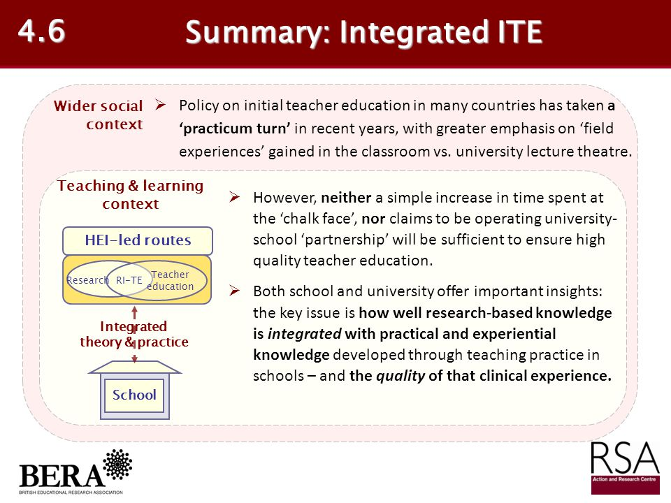 Summary: Integrated ITE