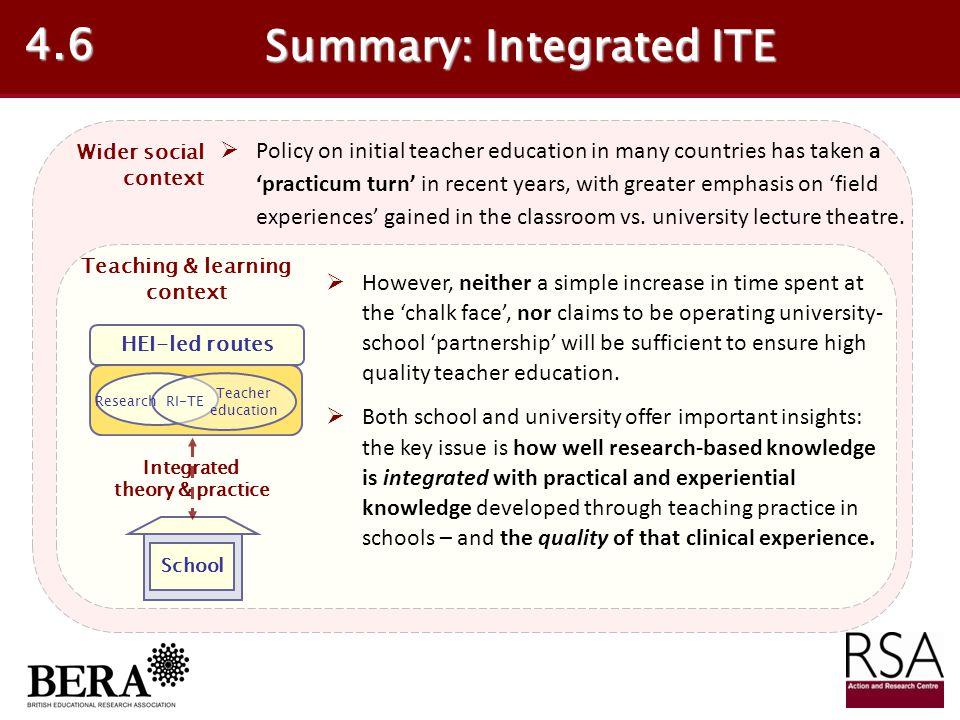 Summary: Integrated ITE