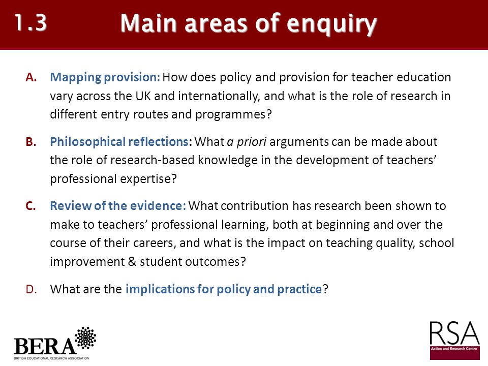 1.3 Main areas of enquiry.