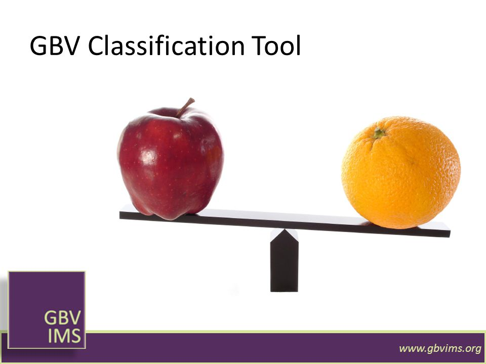GBV Classification Tool
