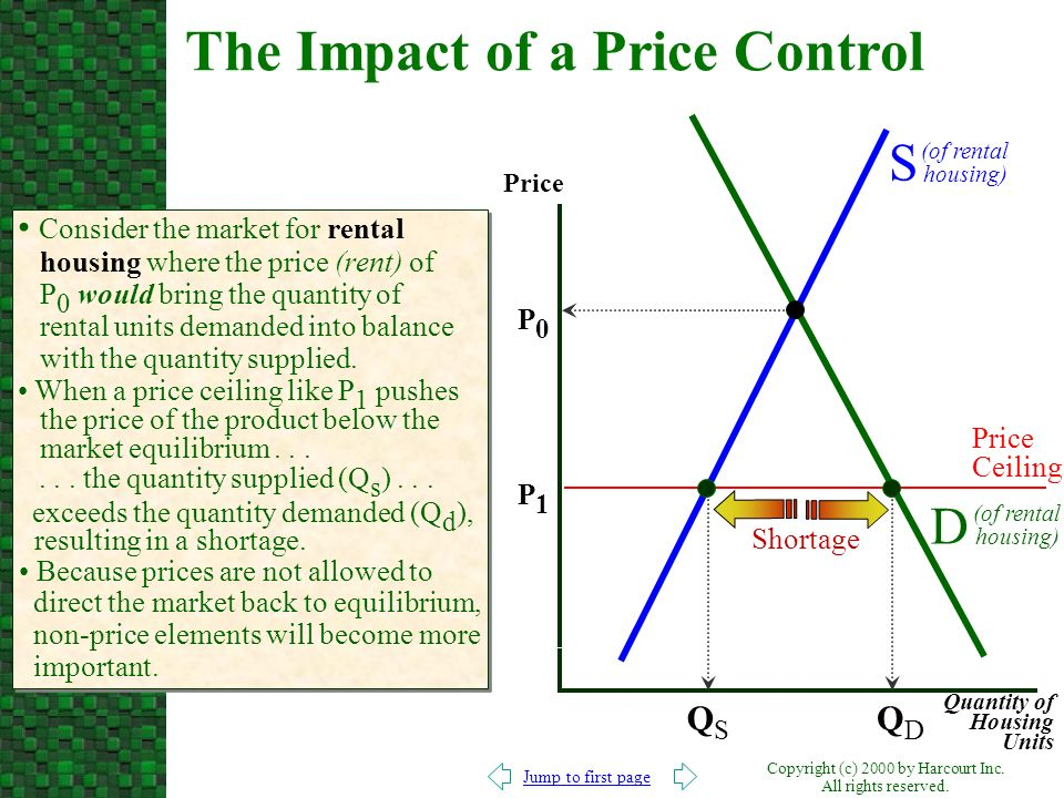 The Impact of a Price Control