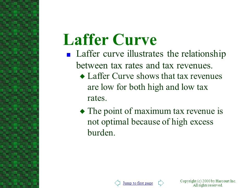 Laffer Curve Laffer curve illustrates the relationship between tax rates and tax revenues.