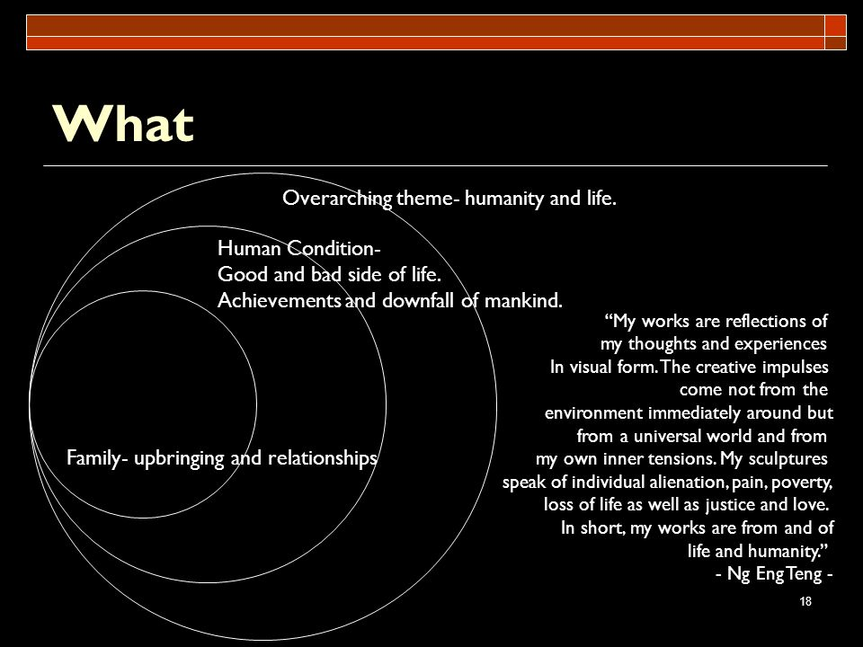 What Overarching theme- humanity and life. Human Condition-