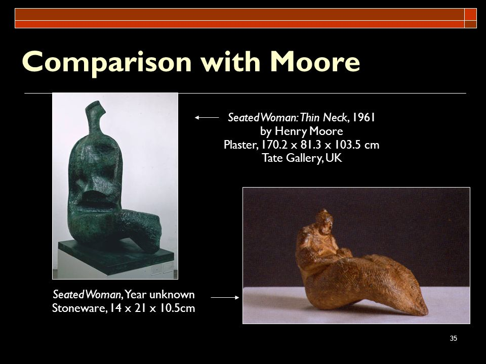 Comparison with Moore Seated Woman: Thin Neck, 1961 by Henry Moore