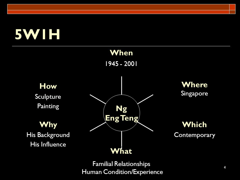5W1H Ng Eng Teng When What Where How Why Which Familial Relationships