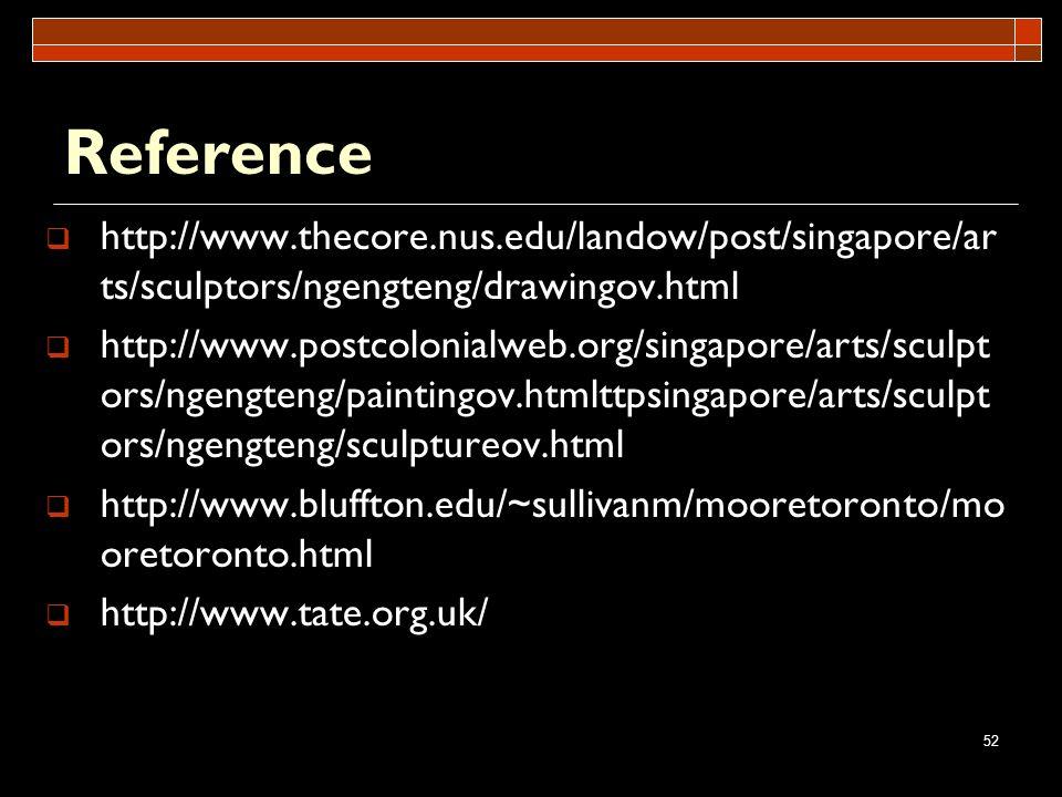 Reference http://www.thecore.nus.edu/landow/post/singapore/arts/sculptors/ngengteng/drawingov.html.