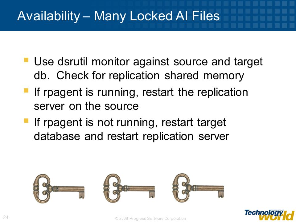 Availability – Many Locked AI Files