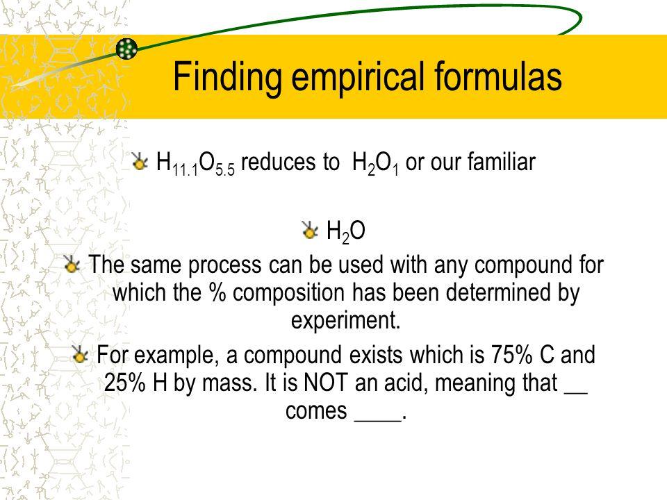 Finding empirical formulas