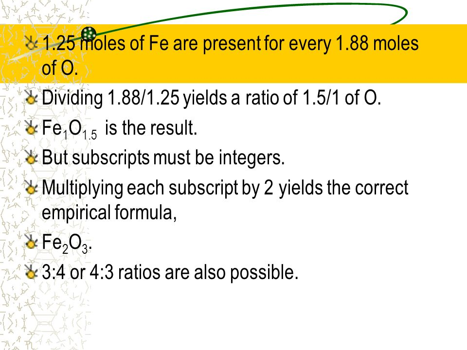 1.25 moles of Fe are present for every 1.88 moles of O.