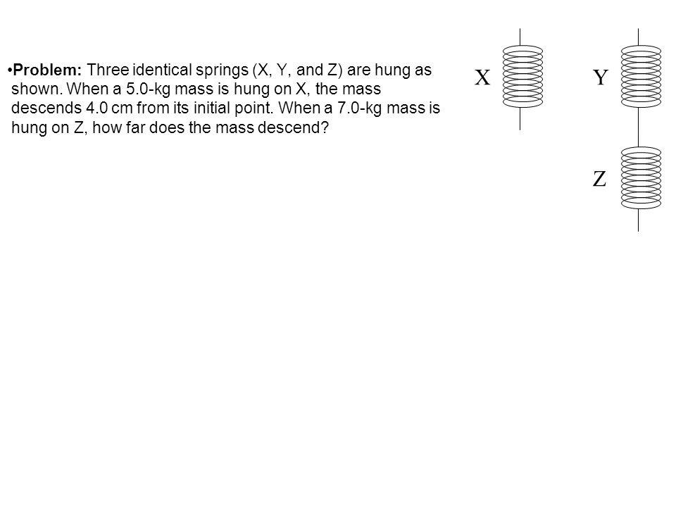 Physics C Energy3/25/2017. X. Y. Z.