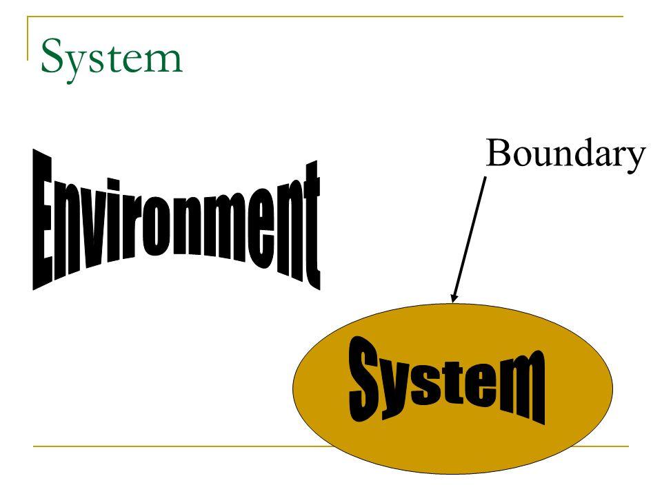 Physics C Energy 3/25/2017 System Boundary Environment System Bertrand