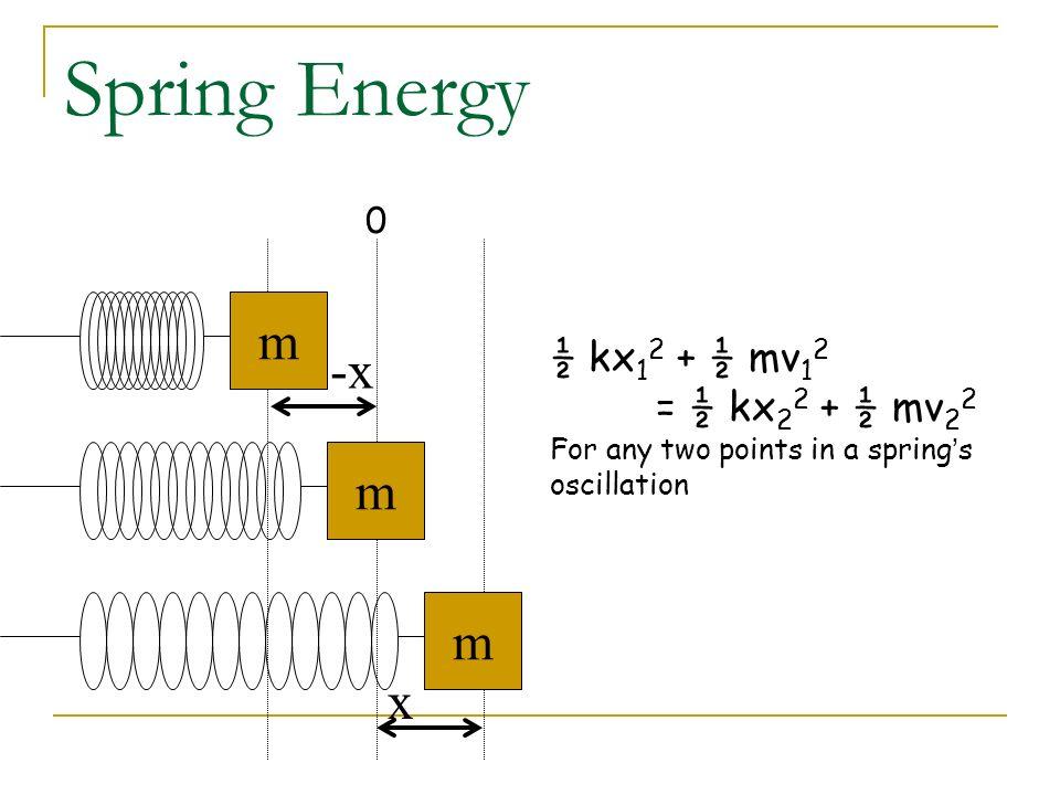 Spring Energy m -x m m x ½ kx12 + ½ mv12 = ½ kx22 + ½ mv22