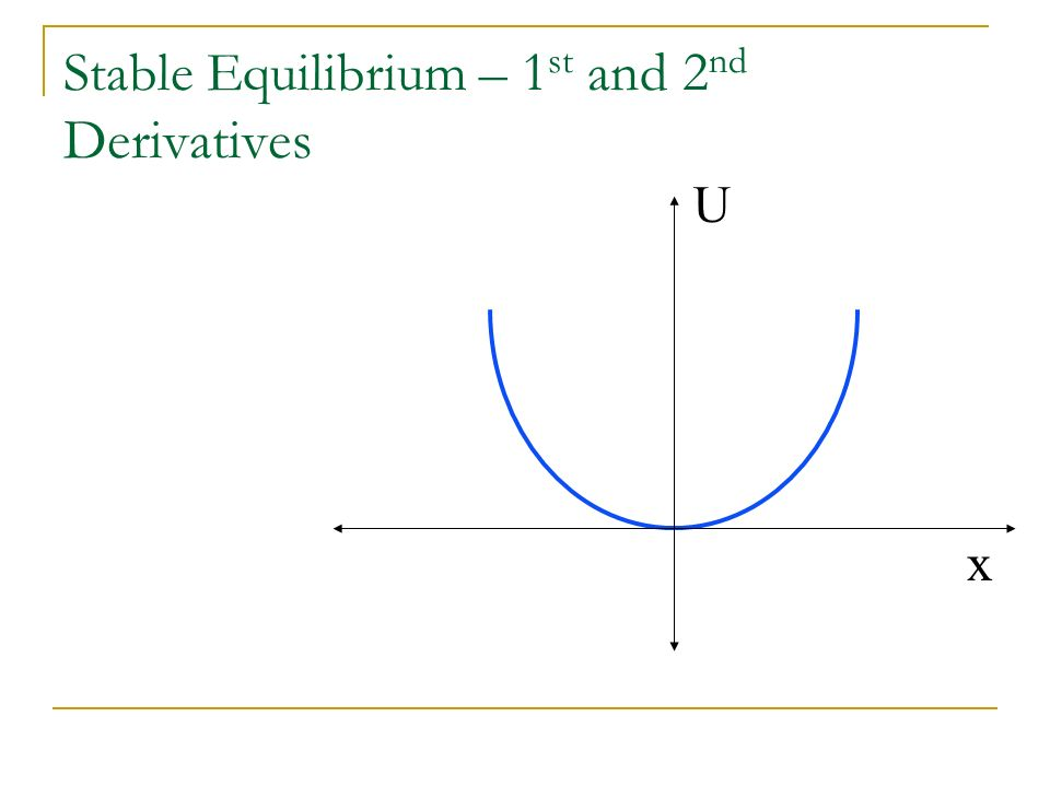Stable Equilibrium – 1st and 2nd Derivatives