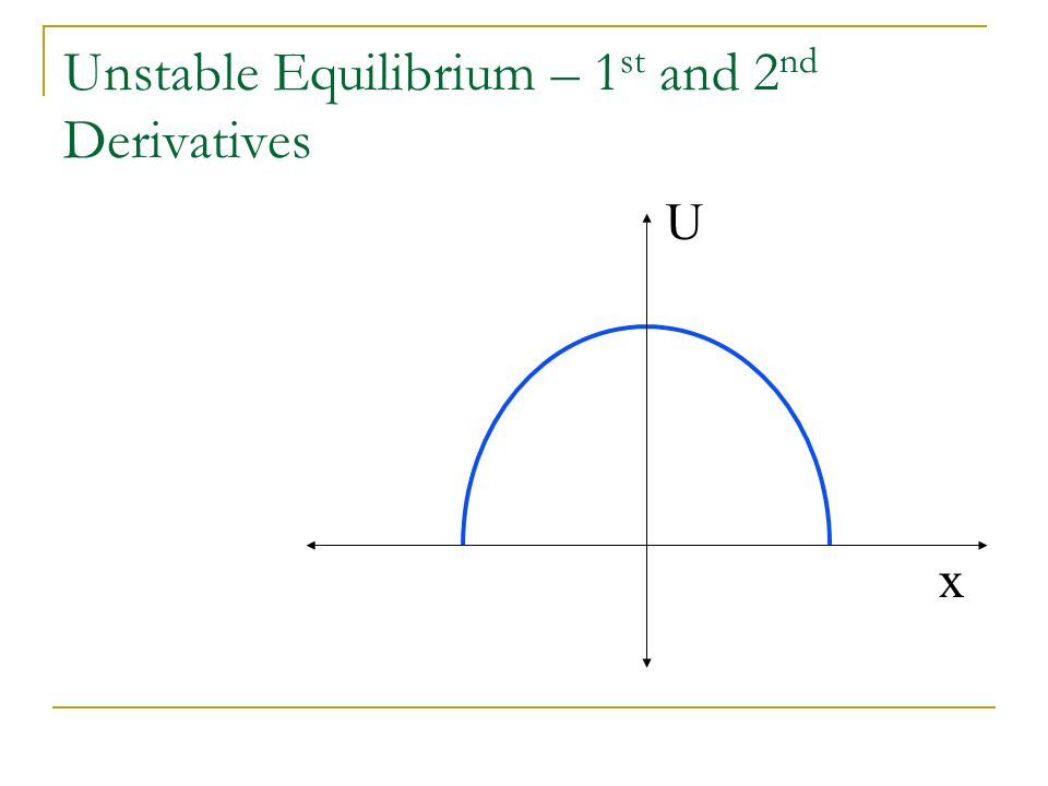 Unstable Equilibrium – 1st and 2nd Derivatives