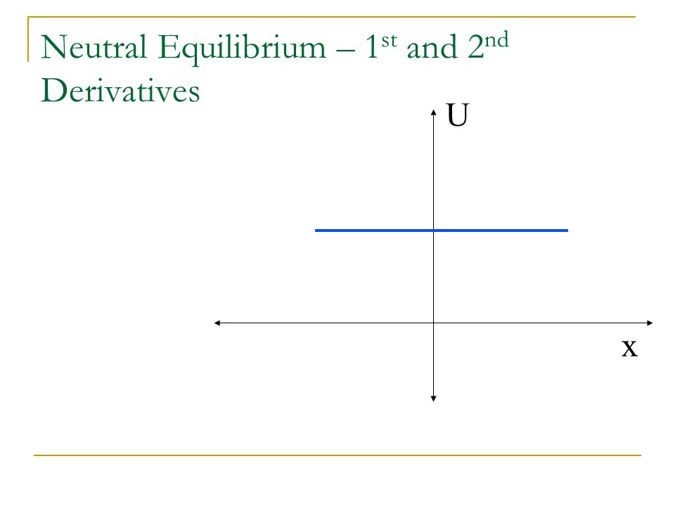 Neutral Equilibrium – 1st and 2nd Derivatives