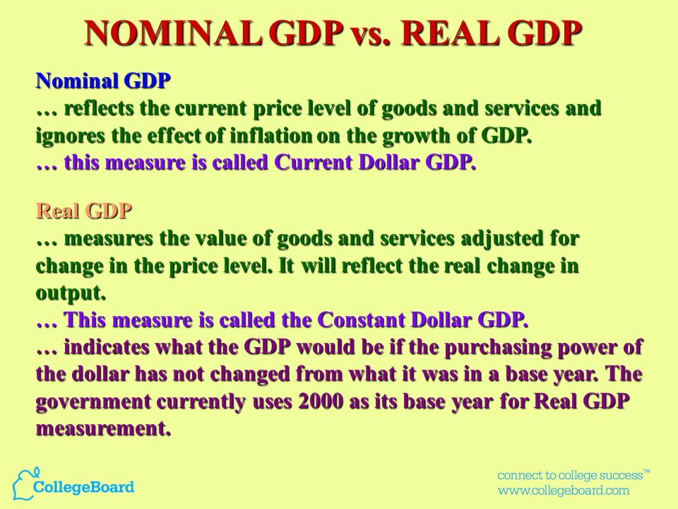 NOMINAL GDP vs. REAL GDP Nominal GDP