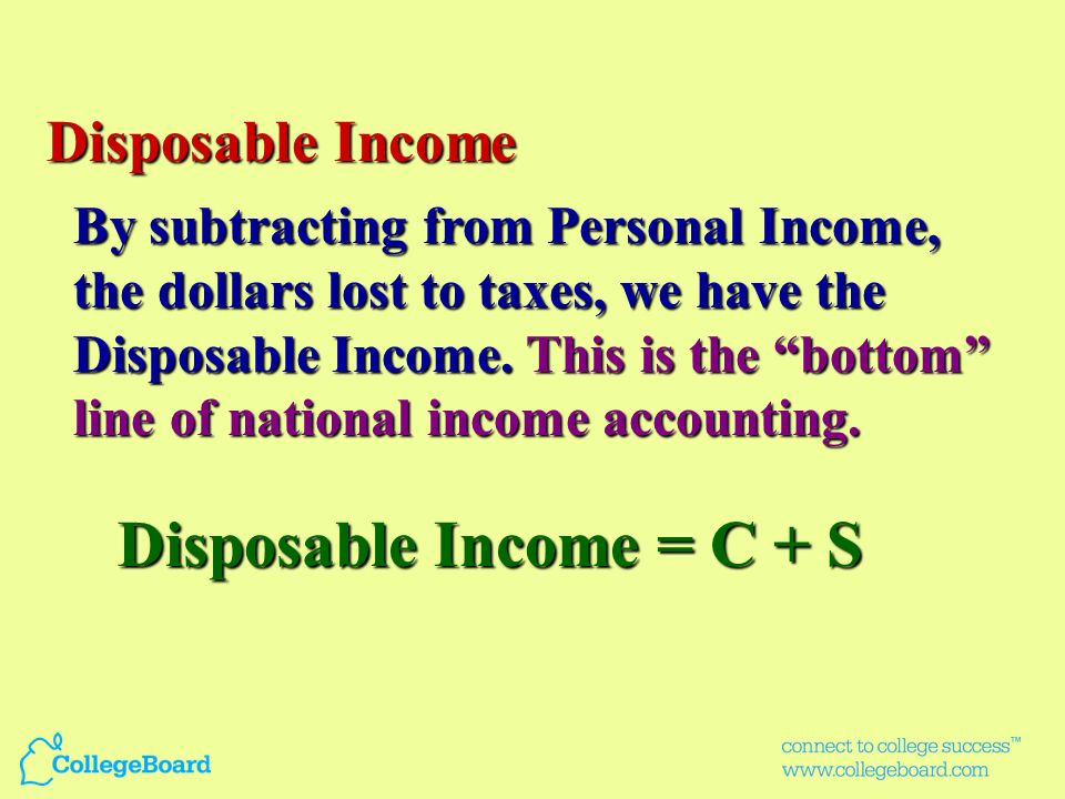 Disposable Income = C + S