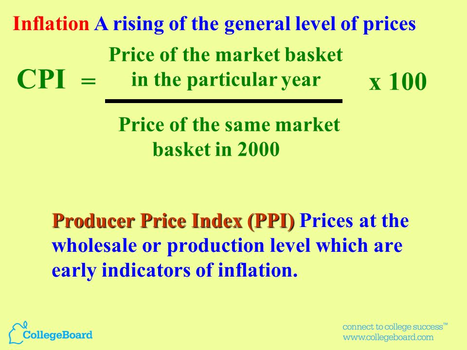 CPI = x 100 Inflation A rising of the general level of prices