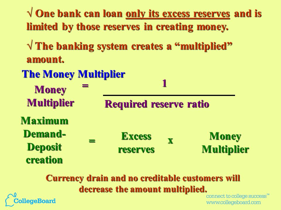 √ The banking system creates a multiplied amount.