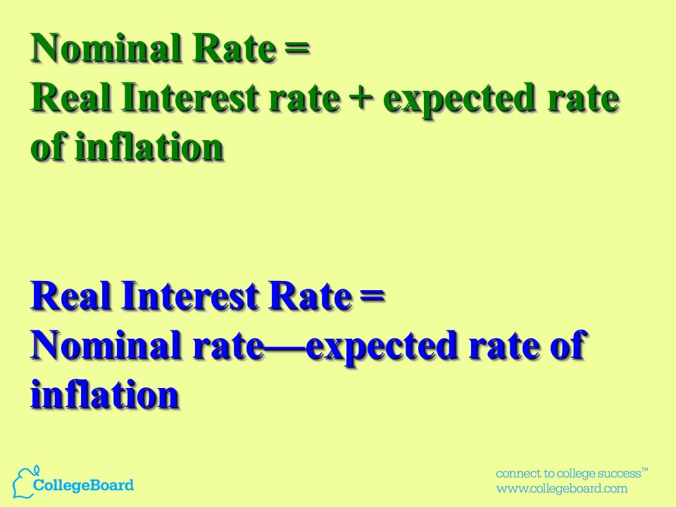 Nominal Rate = Real Interest rate + expected rate of inflation.