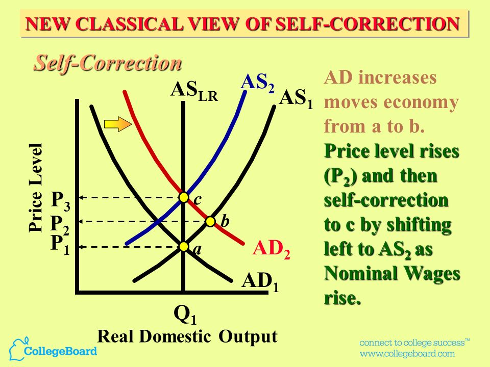 Self-Correction AS2 ASLR AS1 P3 P2 P1 AD2 AD1 Q1