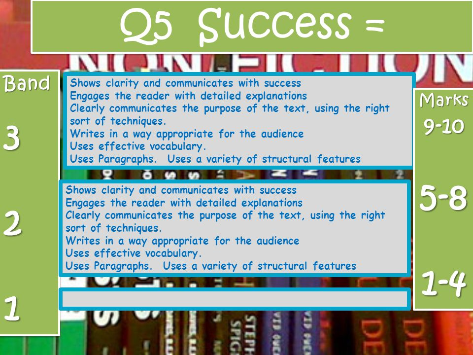 Q5 Success = 3 5-8 2 1-4 1 9-10 Band Marks