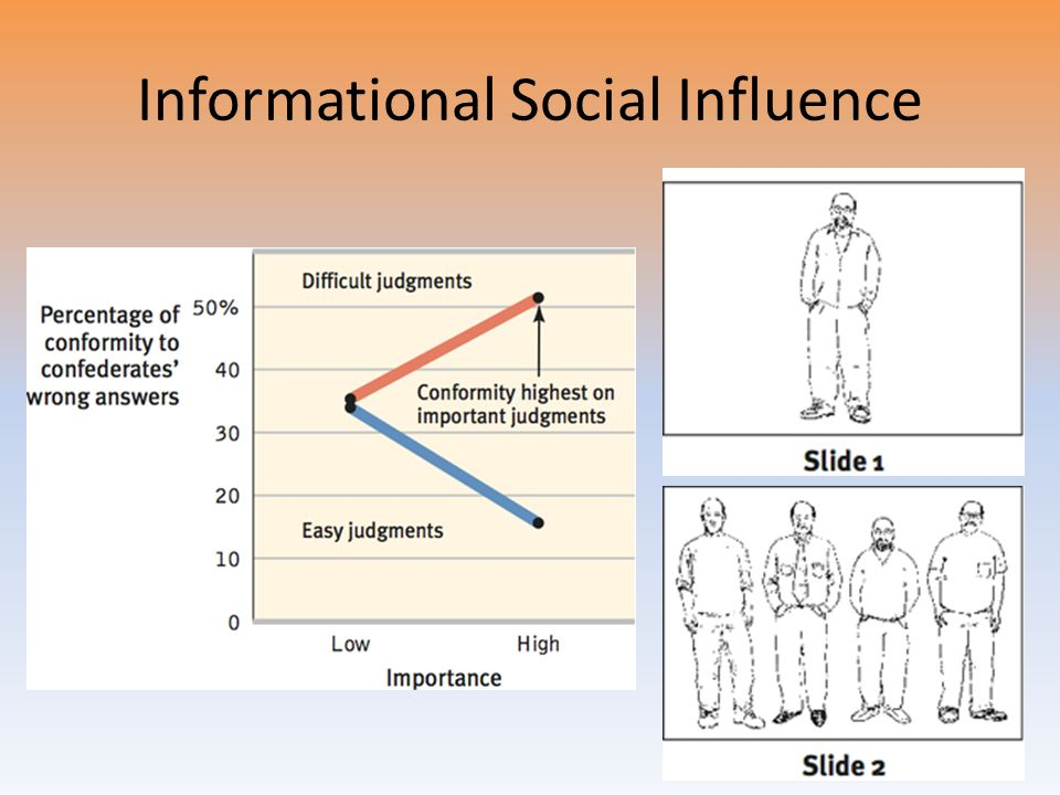 Informational Social Influence