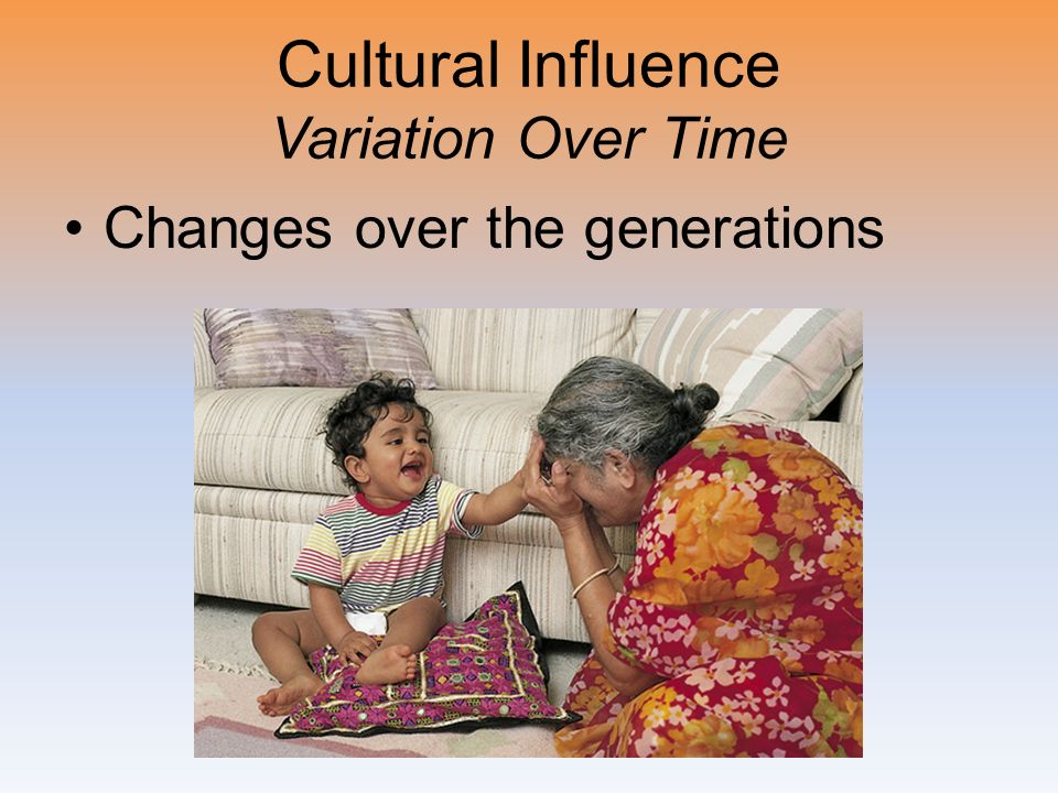 Cultural Influence Variation Over Time