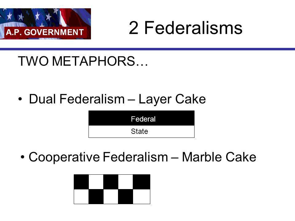 2 Federalisms TWO METAPHORS… Dual Federalism – Layer Cake